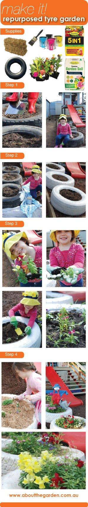 Make it- repurposed tyre garden.indd