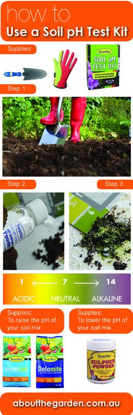 selecting soil sample for testing optimum ph range adjusting ph about the garden magazine
